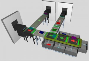 Emulation of Library material handling systems